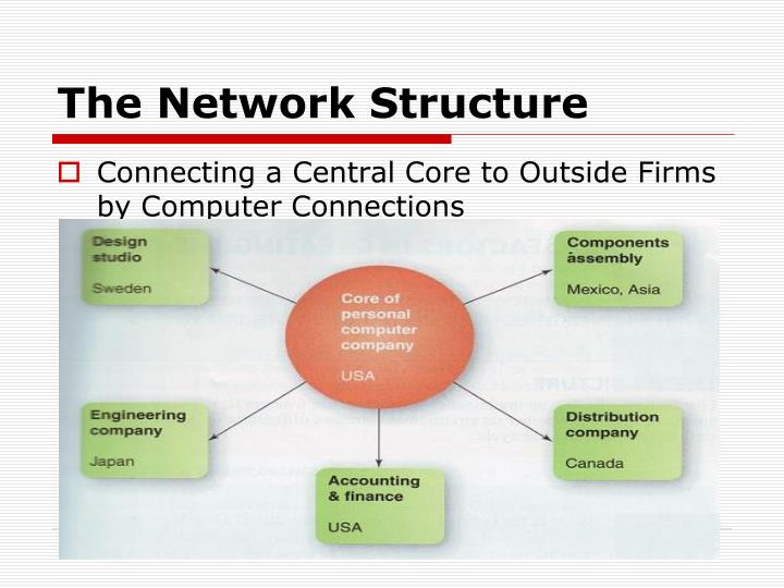 The Network Structure