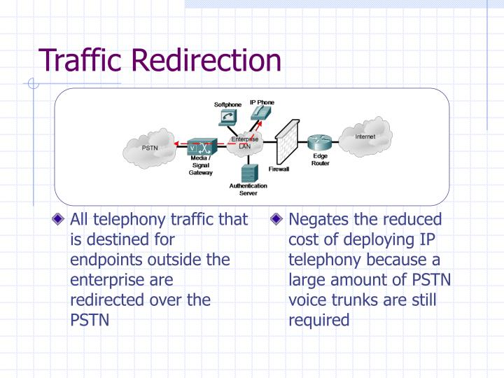 All telephony traffic that is destined for endpoints outside the enterprise are redirected over the PSTN