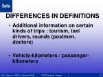 differences in definitions2