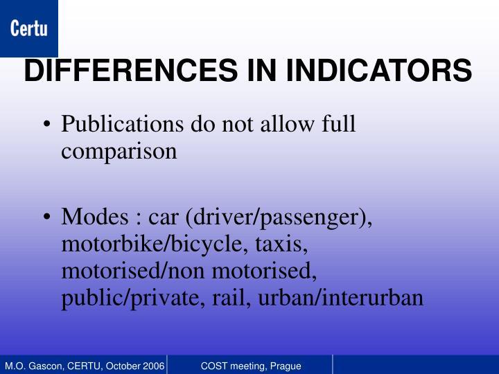 Publications do not allow full comparison