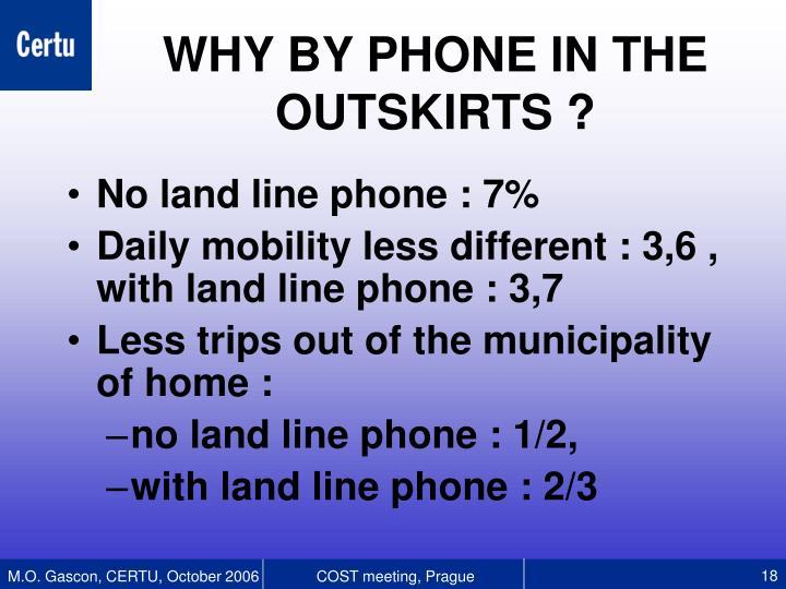 No land line phone : 7%
