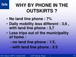 why by phone in the outskirts