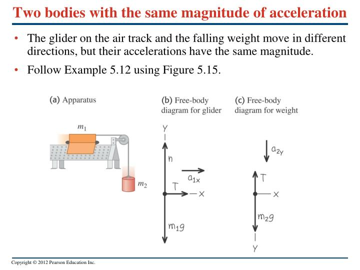 Two bodies with the same magnitude of acceleration