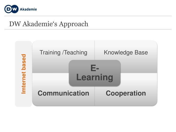 DW Akademie's Approach