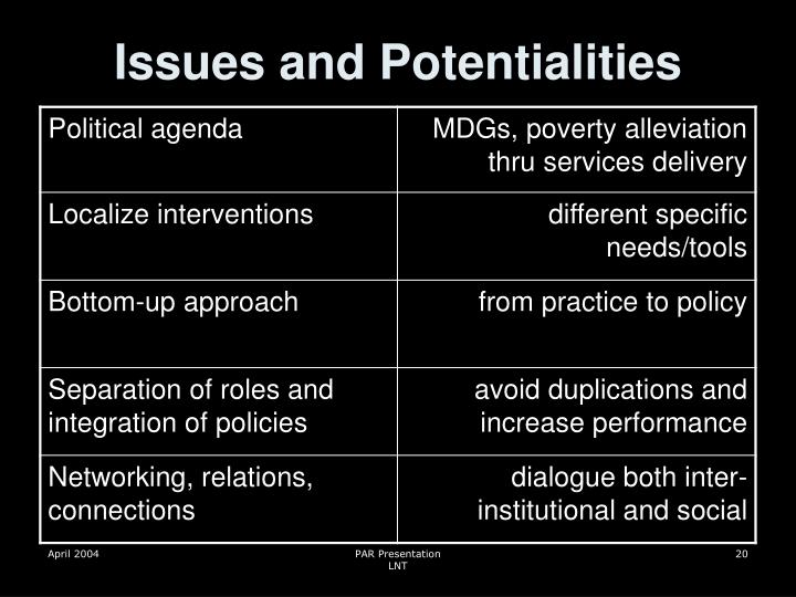 Issues and Potentialities
