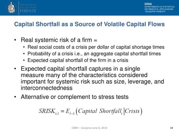 Capital Shortfall as a Source of Volatile Capital Flows
