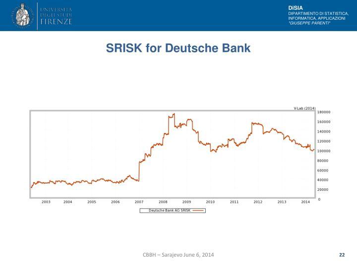 SRISK for Deutsche Bank