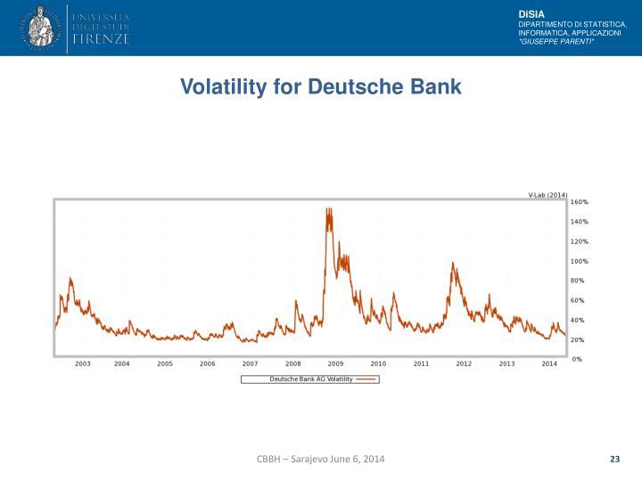 Volatility for Deutsche Bank