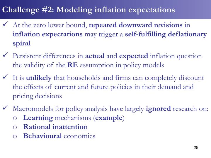 Challenge #2: Modeling inflation expectations