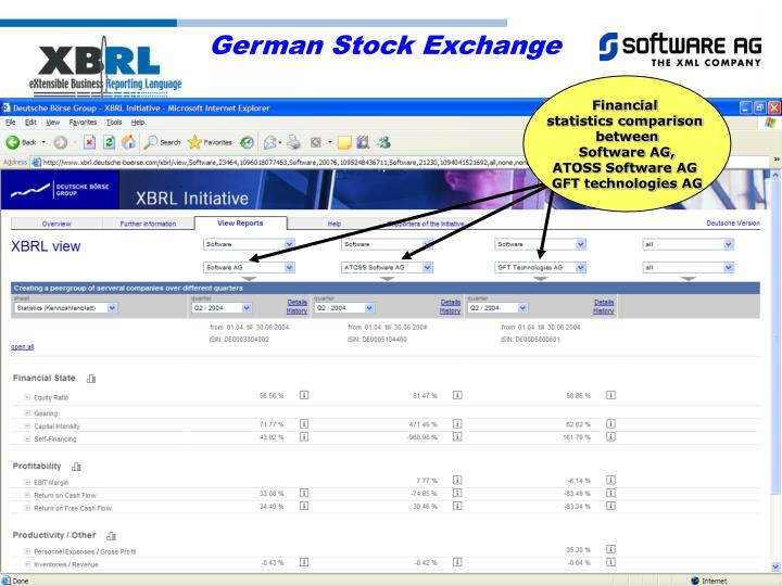 German Stock Exchange