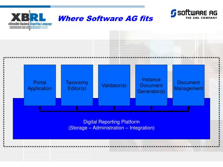 Where Software AG fits