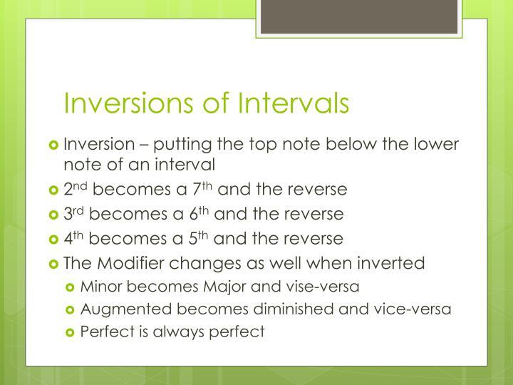 Inversions of Intervals