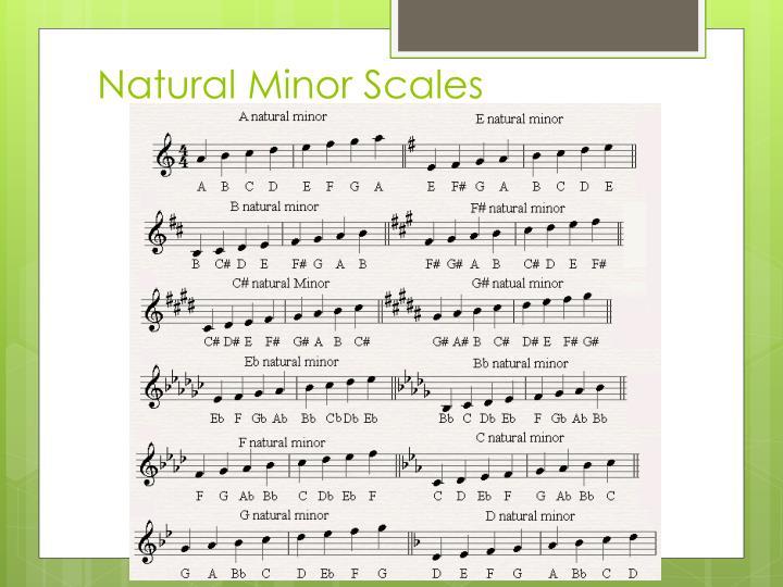 Natural Minor Scales