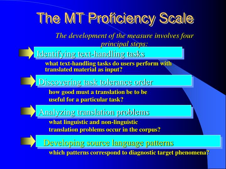 The MT Proficiency Scale