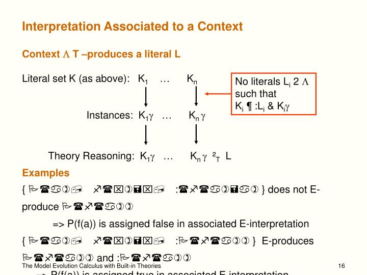 Interpretation Associated to a Context