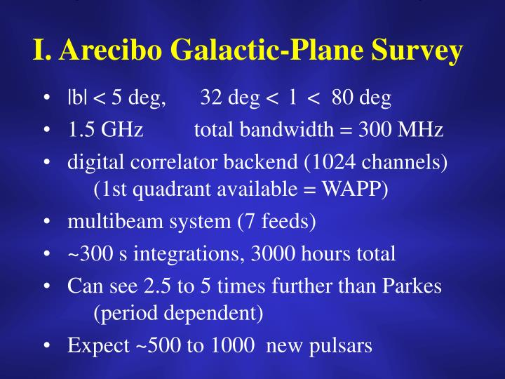 I. Arecibo Galactic-Plane Survey