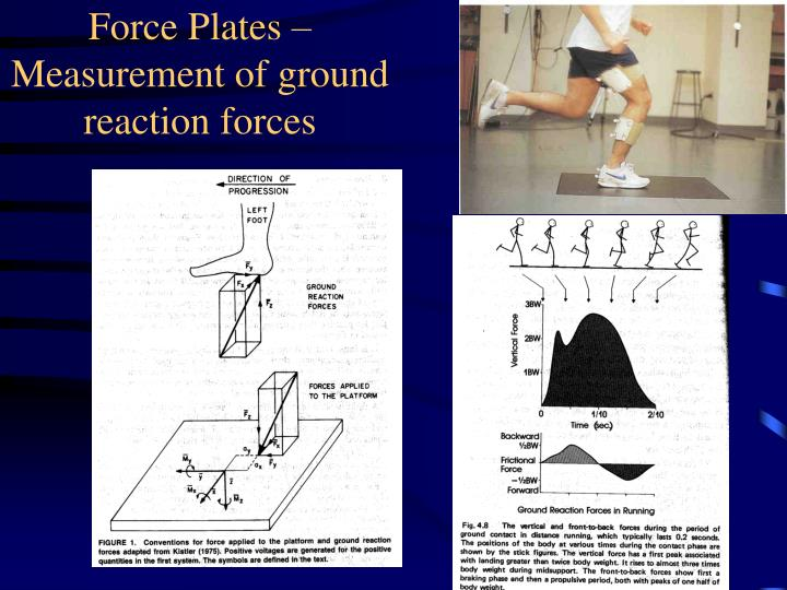 Force Plates – Measurement of ground reaction forces