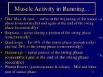 muscle activity in running