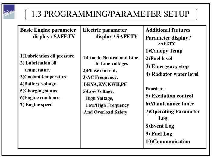 1.3 PROGRAMMING/PARAMETER SETUP