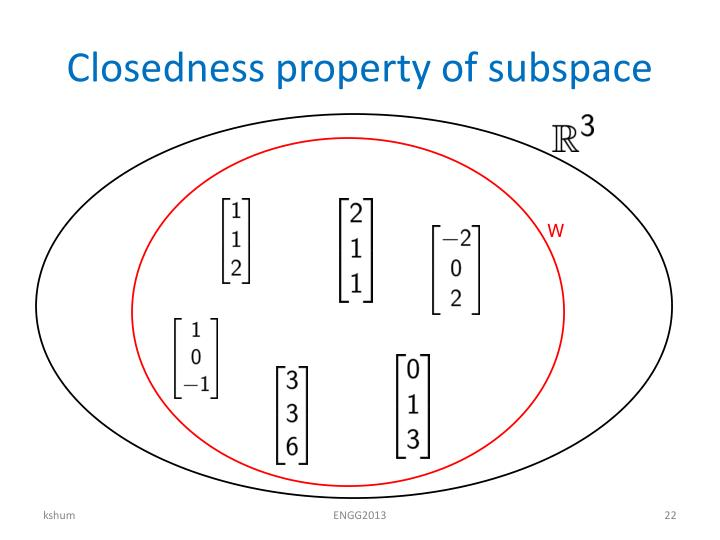 Closedness property of subspace