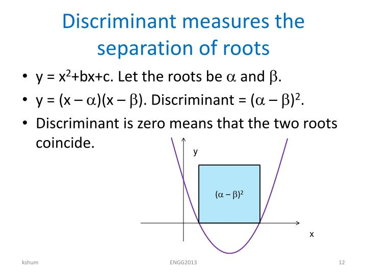 Discriminant measures the separation of roots