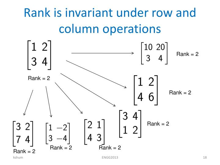 Rank is invariant under row and column operations