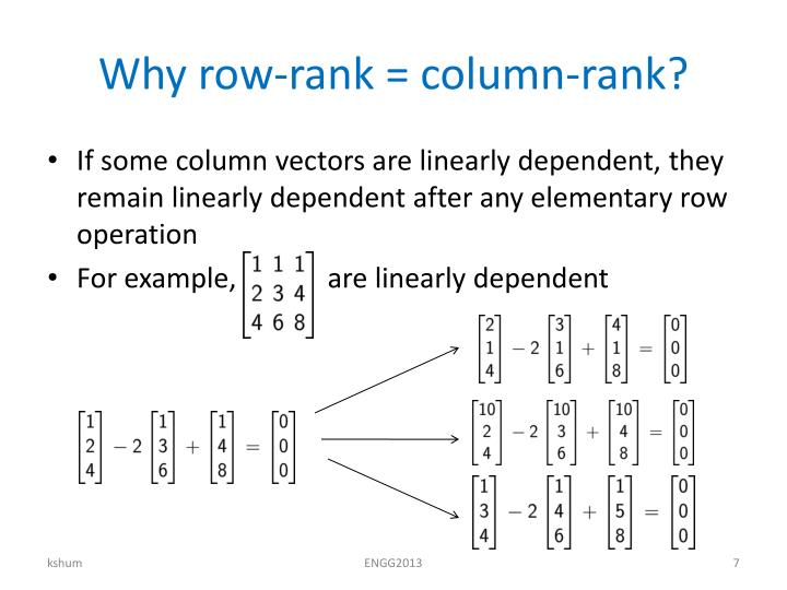 Why row-rank = column-rank?
