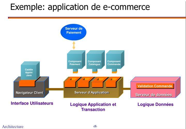Exemple: application de e-commerce