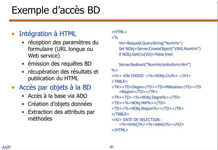 Intégration à HTML