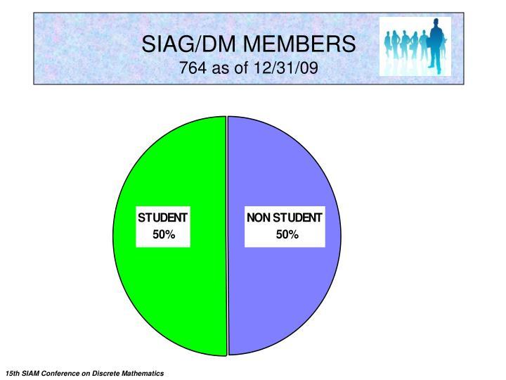 SIAG/DM MEMBERS