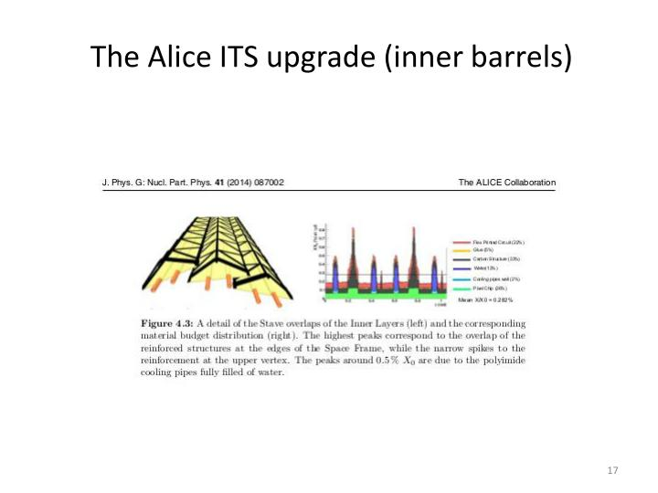 The Alice ITS upgrade (inner barrels)