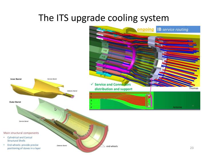 The ITS upgrade cooling system