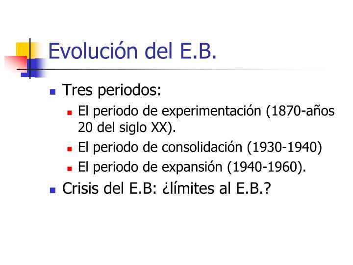 Evolución del E.B.