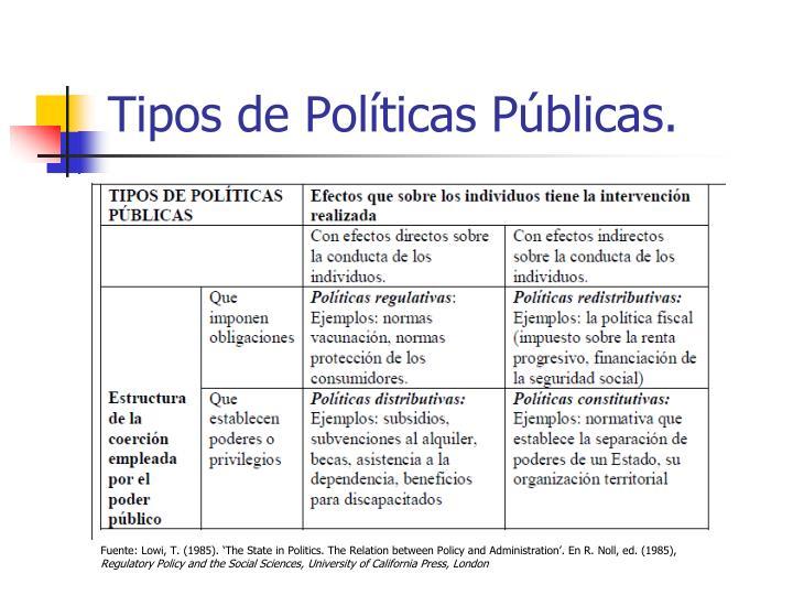 Tipos de Políticas Públicas.