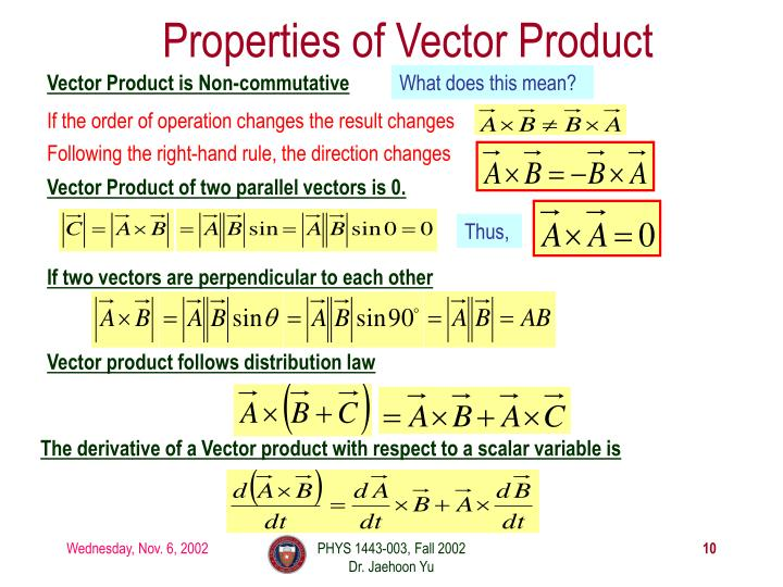 Properties of Vector Product