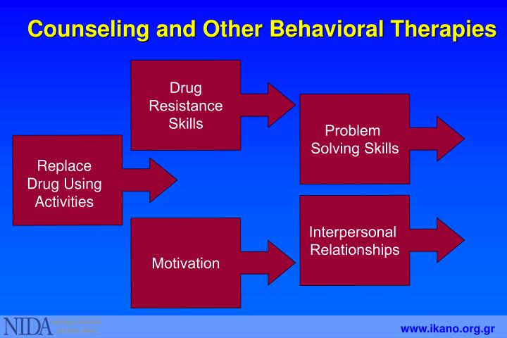 Counseling and Other Behavioral Therapies
