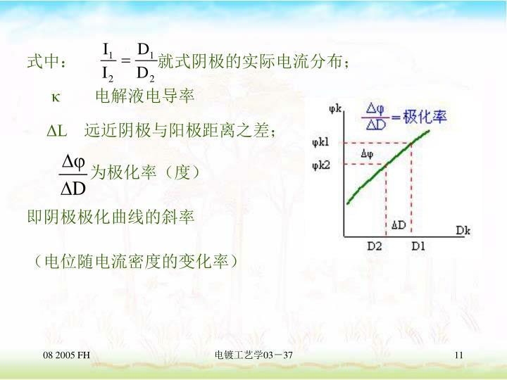 式中:                   就式阴极的实际电流分布;