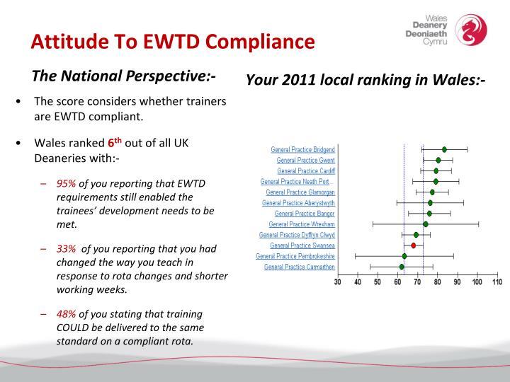 Attitude To EWTD Compliance