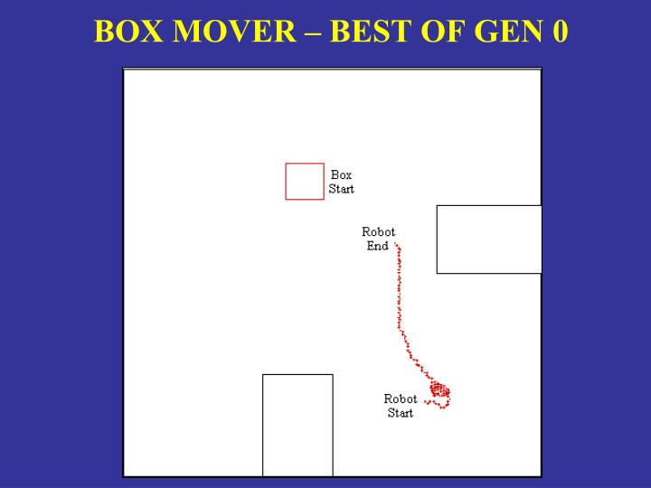BOX MOVER – BEST OF GEN 0