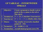 gp tableau intertwined spirals