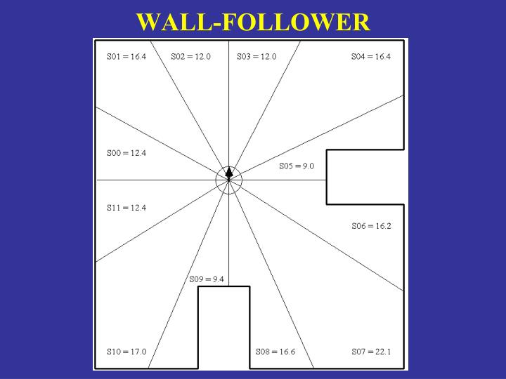WALL-FOLLOWER