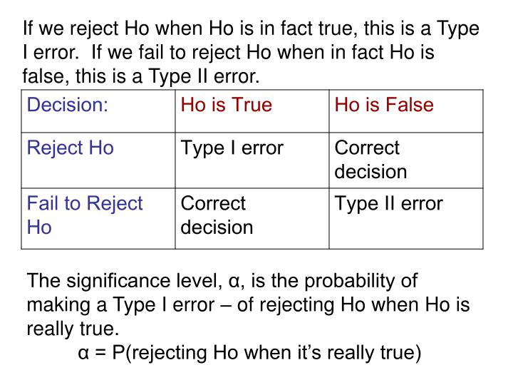 If we reject Ho when Ho is in fact true, this is a Type I error.  If we fail to reject Ho when in fact Ho is false, this is a Type II error.