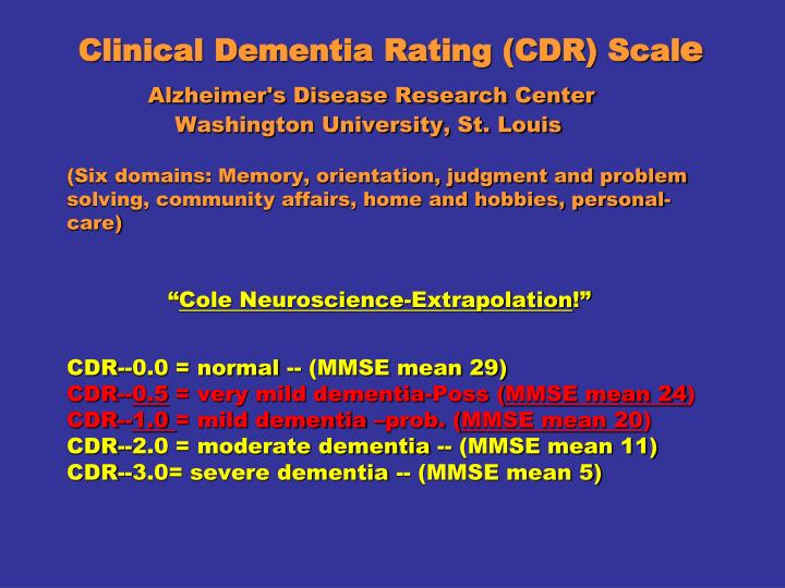 Clinical Dementia Rating (CDR) Scal