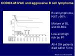 codox m ivac and aggressive b cell lymphoma