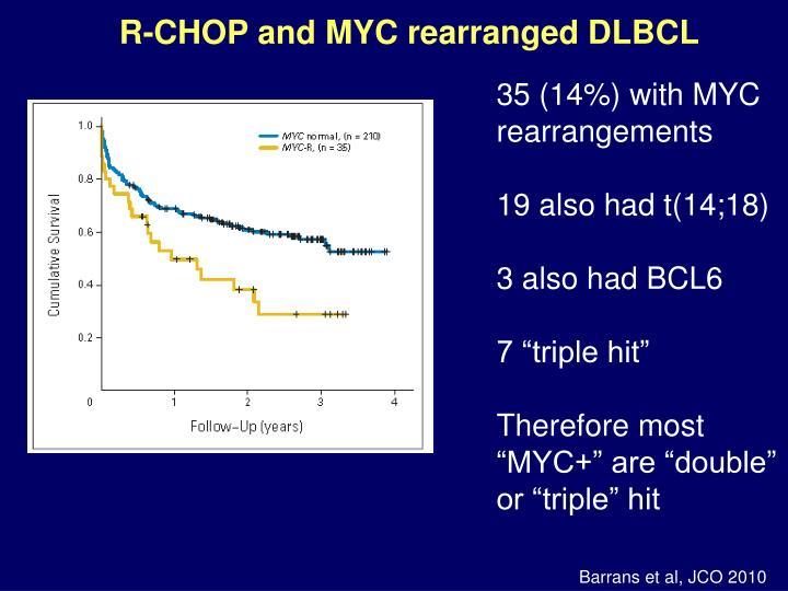 R-CHOP and MYC rearranged DLBCL