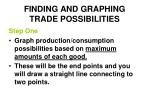 finding and graphing trade possibilities