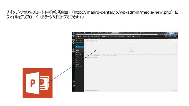 http://mejiro-dental.jp/wp-admin/media-new.php