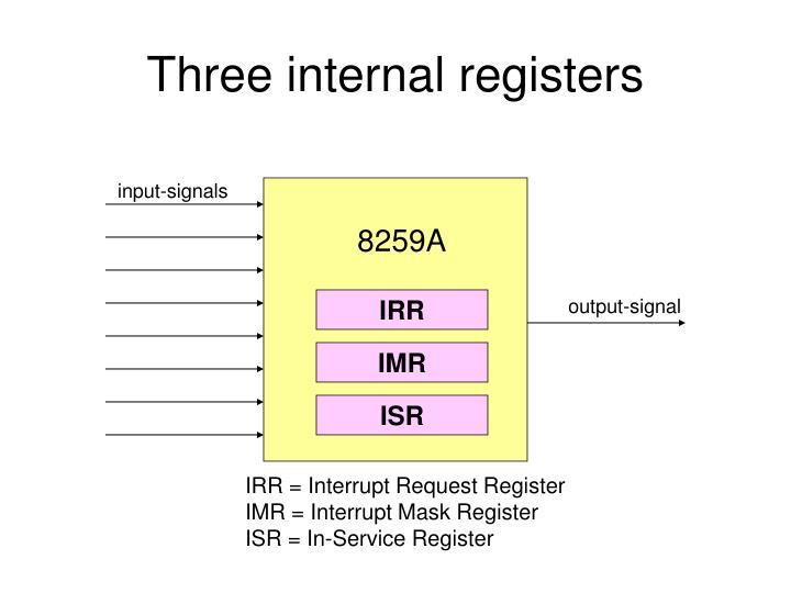 Three internal registers
