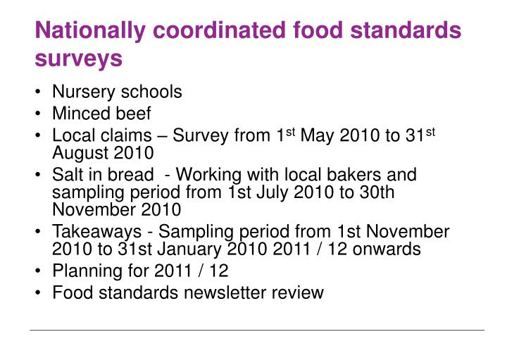 Nationally coordinated food standards surveys