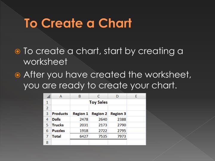 To Create a Chart